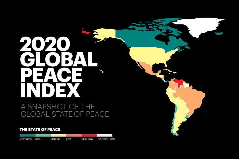 მშვიდობის ინდექსი